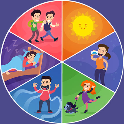 Mood Cow Wheel: six simple actions for your daily mental care